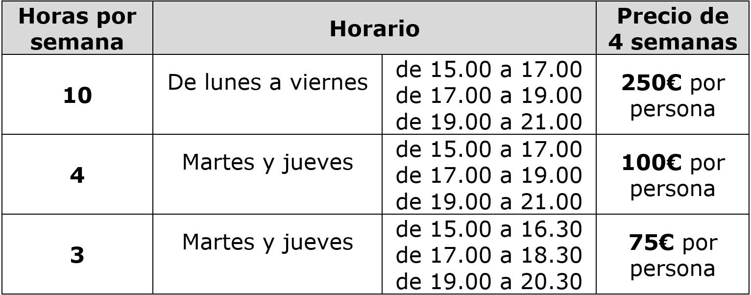 horario grupos